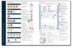 Dangerous Goods Consultants Road Rail And Sea Placards